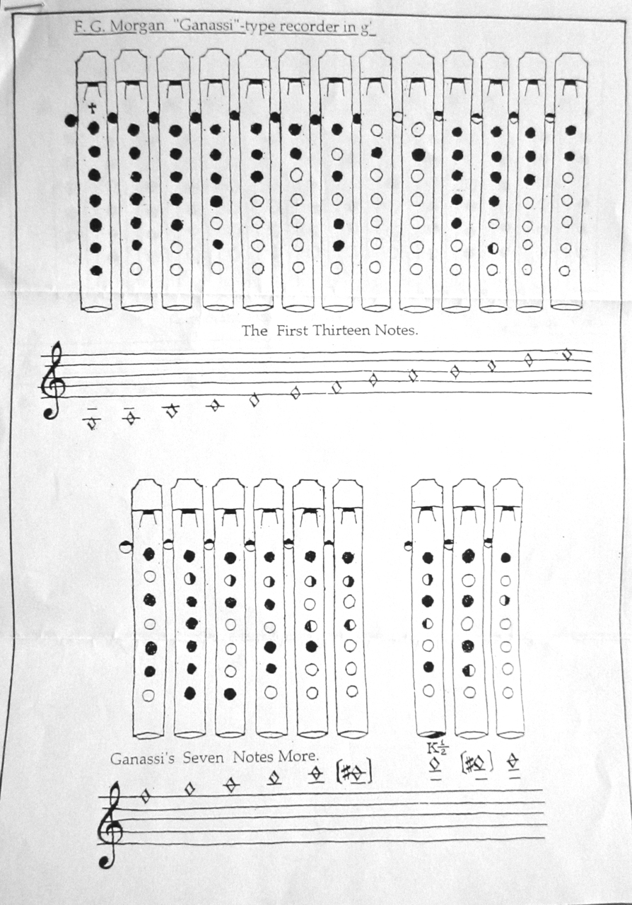 Fred Morgans fingering charts for Ganassi type recorders – Recorder Finger Chart